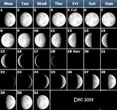 Lunar Chart 2015 Phases Of The Moon Calendar For Kids 2013 Lunar