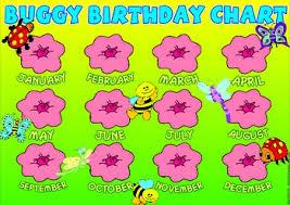 Buggy Birthday Chart By Educreative Teachers Pay Teachers
