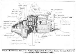 automobile diagram automobile image wiring diagram automobile engine diagram automobile home wiring diagrams on automobile diagram