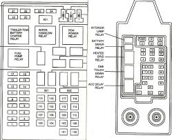 ford expedition fuse box diagram auto wiring diagram wiring diagram for 2001 ford expedition the wiring diagram on 2001 ford expedition fuse box diagram