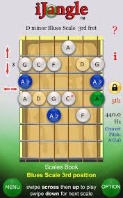 Ijangle Guitar Scales Pentatonic Blues Scale Modes