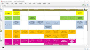 Visual Control Chart Enables In Agile Whats New In Visual Paradigm