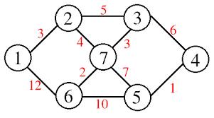 Adjacency Matrix Brilliant Math Science Wiki