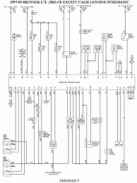 91 Toyota Pickup Engine Diagram | Wiring Library