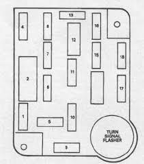 ford bronco 1980 1995 fuse box diagram auto genius ford bronco 1980 1995 fuse box diagram