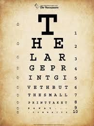 Eye Chart Poster Tom Waits Eye Chart