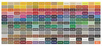 Ral Chart Ral Classic K7 Colour Chart Fan 8 95 Ex Vat Best Price