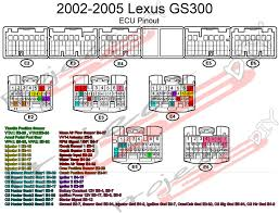 ecu pinout values club lexus forums 02 05 gs300