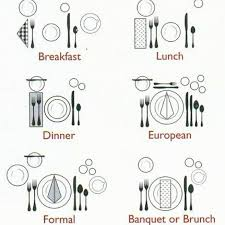 Spectacular Types Of Table Setting 74 Regarding Designing Home Inspiration  with Types Of Table Setting