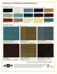 1967 Nova Specs, Colors, Facts, History, and Performance | Classic ...