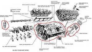 simple v8 engine diagram simple wiring diagrams cars simple v8 engine diagram simple electrical wiring diagrams