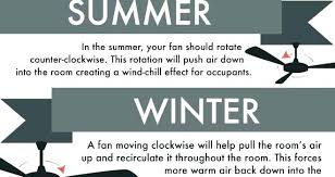 ceiling fan rotation winter fan rotation ceiling fan winter rotation ceiling fan rotation direction which direction