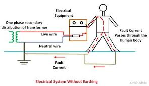 ct transformer connection diagram wiring diagram for you • what is electrical earthing definition types of current transformer connection diagram standard power transformer connection diagram