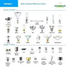 Light Bulb Base Size Chart Berlinatur Info