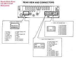 panasonic car stereo wiring diagram panasonic wiring diagrams Chrysler 300M Stereo Wire Diagram at Boss Bv9560b Stereo Wire Diagram