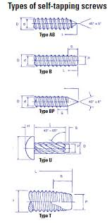 Self Tapping Screw Thread Chart Self Tapping Screws Are Safe Secure And Economical
