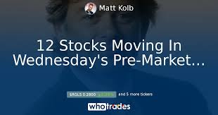 After Hours Quotes Inspiration Nasdaq After Hours Quotes Best Of Mnkd Stock Quote Quote Resume
