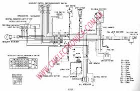 similiar cm hoist wiring diagram keywords 70 wiring diagram kawasaki 1500 wiring diagram cm electric chain hoist