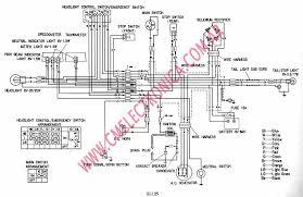 similiar cm hoist wiring diagram keywords 70 wiring diagram kawasaki 1500 wiring diagram cm electric chain hoist