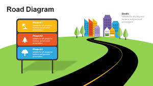 Road Map Powerpoint Roadmap Powerpoint Templates Powerslides