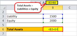 Simple Balance Sheet Excel Best Templates Balance Sheet Formula