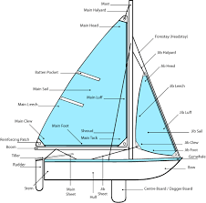 resurrecting a 59 lido 14 sailboat a lido 14 restoration page 2 as requested basic diagram