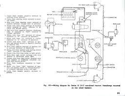 john deere 160 wiring schematic diy enthusiasts wiring diagrams \u2022 John Deere 317 Ignition Diagram john deere 160 wiring harness trumpgrets club rh trumpgrets club john deere lt160 wiring diagram john