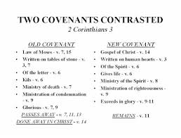 Jeremiah 31 31 34 The Old And New Covenants
