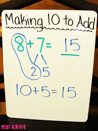 Decomposing Numbers Anchor Chart Miss Giraffes Class Making A 10 To Add