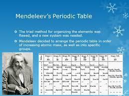 Chapter 6 The Periodic Table. 6.1 Objectives  Explain how ...