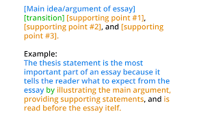 how to write a research paper in steps here s a color coded example ts 2