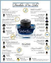 Noodler S Ink Properties Chart Fountain Pen Inks Infographic Categorization Of Inks