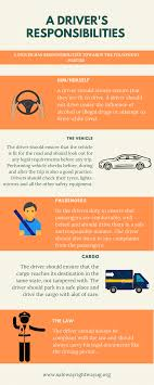 Light Vehicle Driver Duties And Responsibilities A Drivers Responsibilities Safe Way Right Way