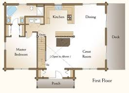 Log Cabin House Plans With Porches4 Bedroom Log Cabin Floor Plans