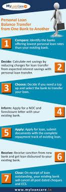 Personal Loan Balance Transfer India Dec 2019