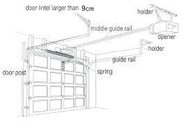 installing clopay garage door garage doors installation instructions door s guide commercial installation instructions clopay garage