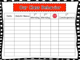 Our Class Behavior Chart