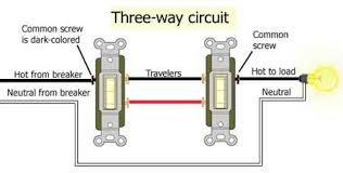 light switch loop wiring diagram wiring diagram Switch Loop Wiring Diagram light switch wiring diagram australia wiring a switch loop diagram