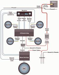 sony car audio wiring diagram sony image wiring sony car receiver wiring diagram the wiring on sony car audio wiring diagram