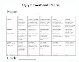 Project Rubric Template For Presentation Making Powerpoint Grading