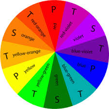 Use The Hidden Meaning Of Color In Your Art