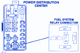 dodge ram l fuel fuse box block circuit breaker diagram dodge ram 5 2l 1996 fuel fuse box block circuit breaker diagram