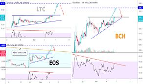 Bch Usd Bitcoin Cash Price Chart Tradingview Uk