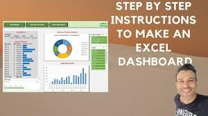 Udemy Dashboard Designing And Interactive Charts In Excel Step By Step Instructions To Make An Excel Dashboard Excel Dashboards Tutorial