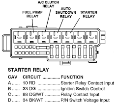 jeep wrangler fuse box diagram image 1994 jeep wrangler fuse box diagram 1994 image wiring diagram
