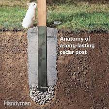 how to set fence posts that won t rot