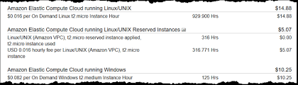 Billing In 6 Minute Increments Chart New Per Second Billing For Ec2 Instances And Ebs Volumes