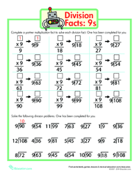 Division And Multiplication Relationship Lesson Plan