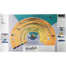 Spectrum Chart American Educational Sound Spectrum Chart 22 Length X 34 Width Huge Saving