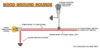 wire harness installation instructions